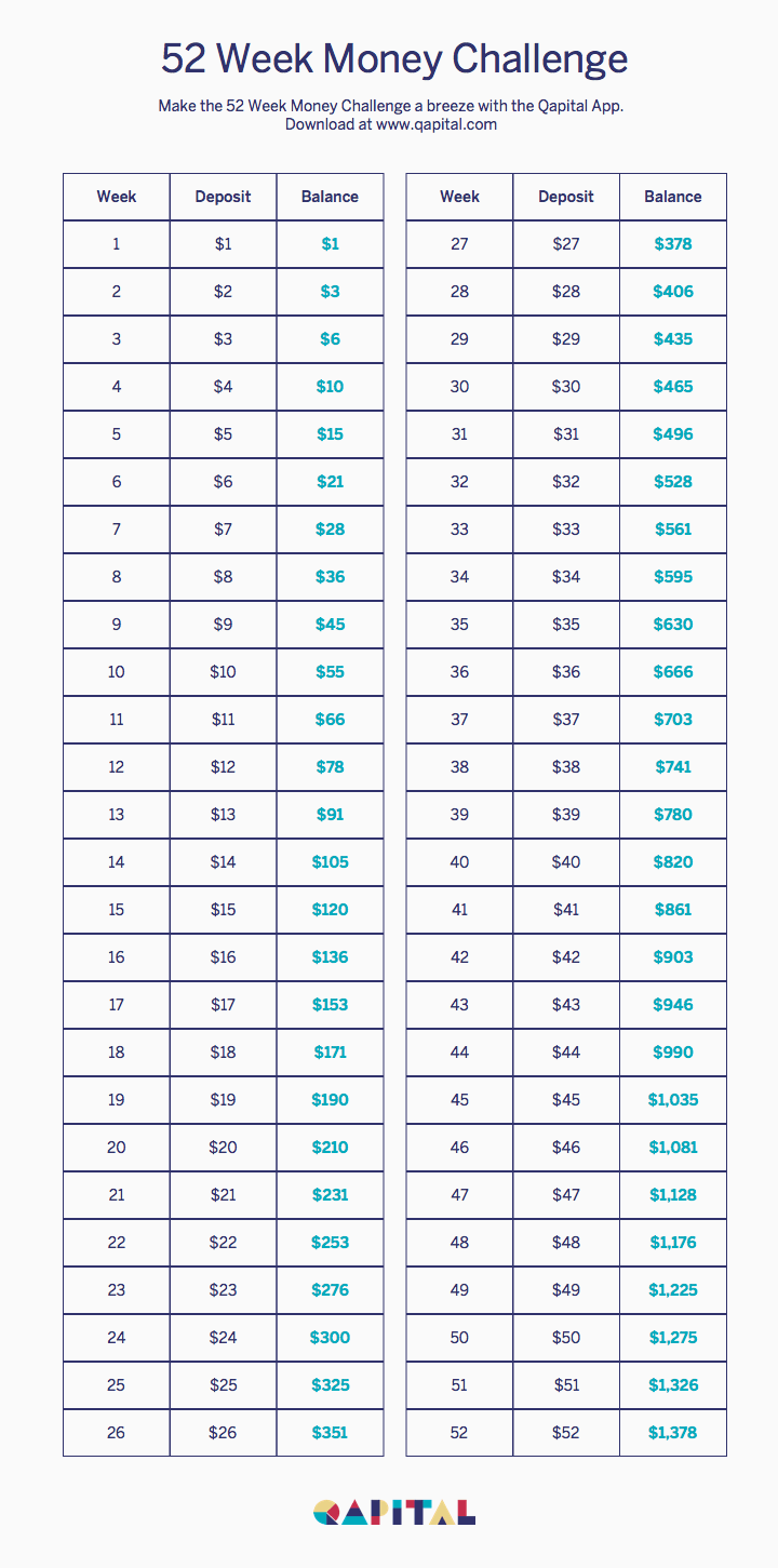 52-Week-Money-Challenge-Table